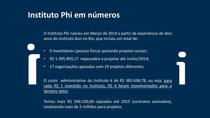 Instituto Phi em números