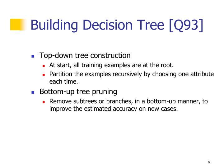 Building Decision Tree [Q93]