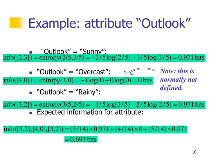 "Example: attribute ""Outlook"""