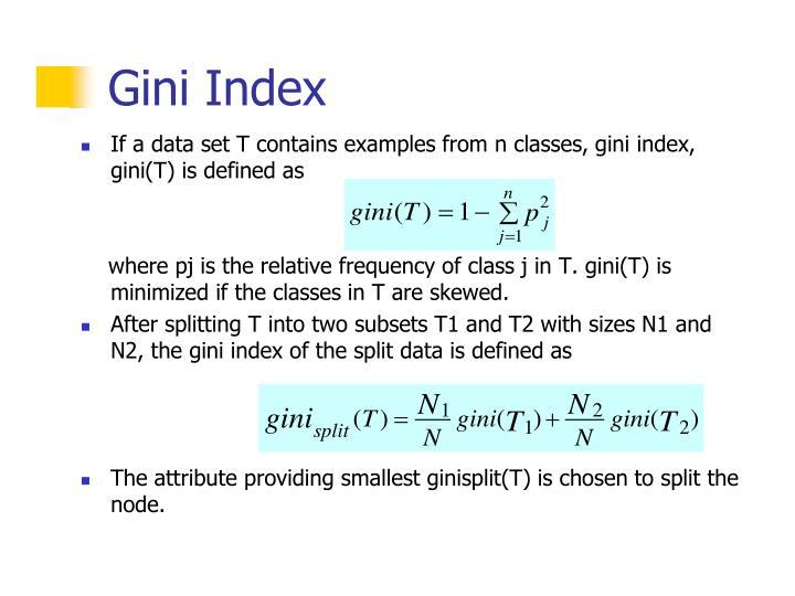 Gini Index