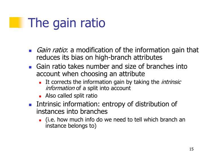 The gain ratio