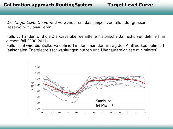Calibration approach RoutingSystemTarget Level Curve