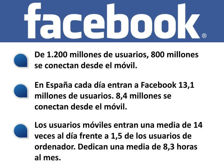 De 1.200 millones de usuarios, 800 millones se conectan desde el móvil.
