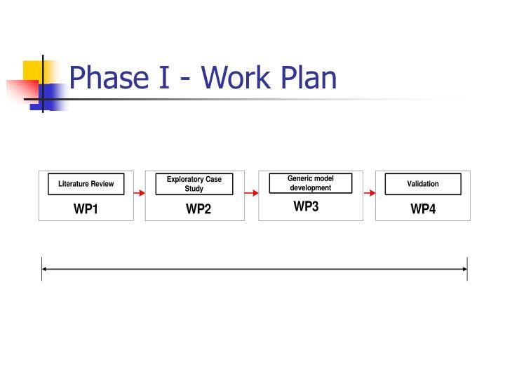 Phase I - Work Plan