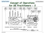 concept of operations for se practitioners 2