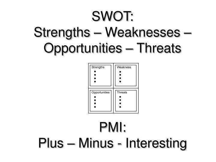 SWOT:
