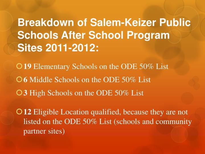 Breakdown of Salem-Keizer Public Schools After School Program Sites 2011-2012: