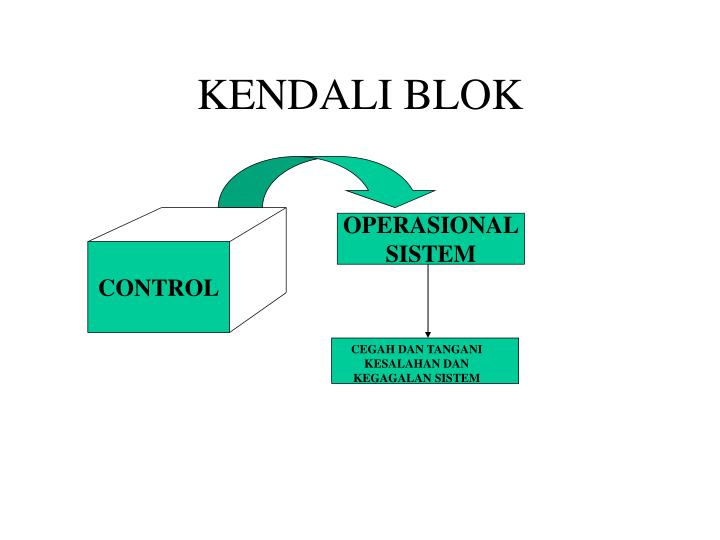 KENDALI BLOK