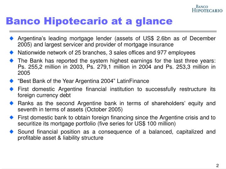 Banco Hipotecario at a glance