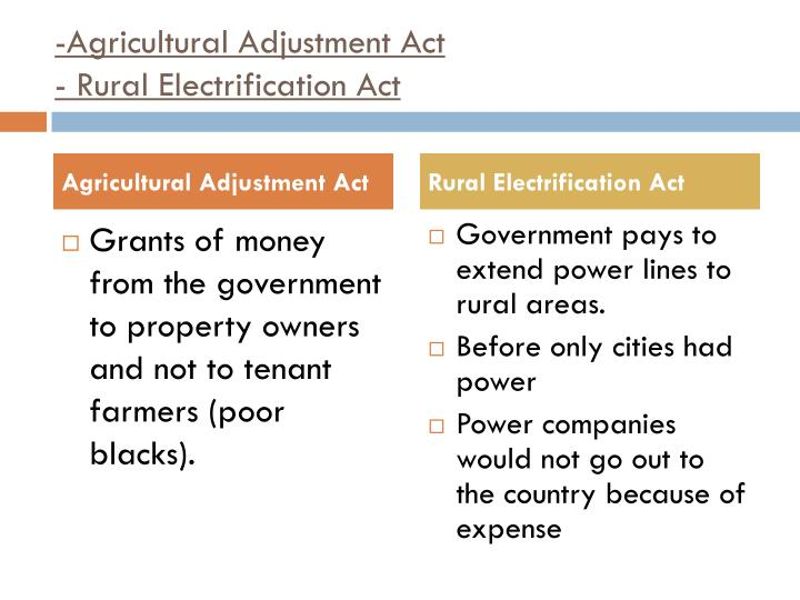 -Agricultural Adjustment Act