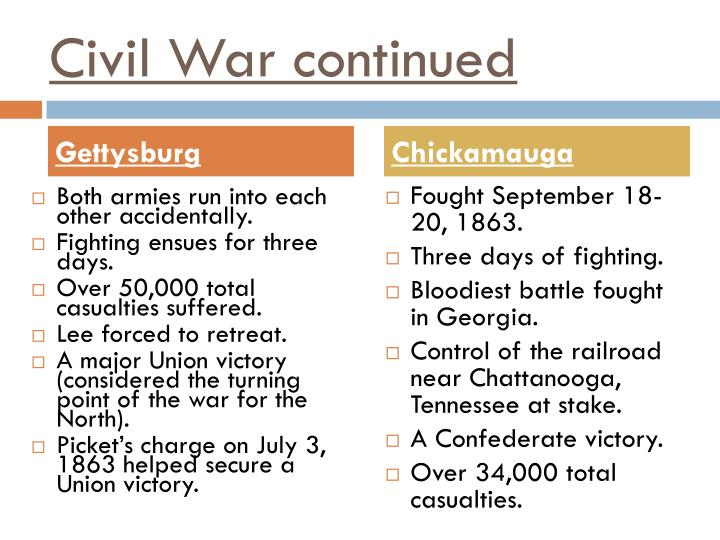 Civil War continued