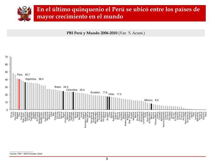 En el último quinquenio el Perú se ubicó entre los países de mayor crecimiento en el mundo