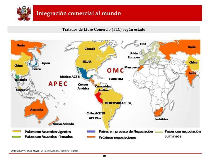 Integración comercial al mundo