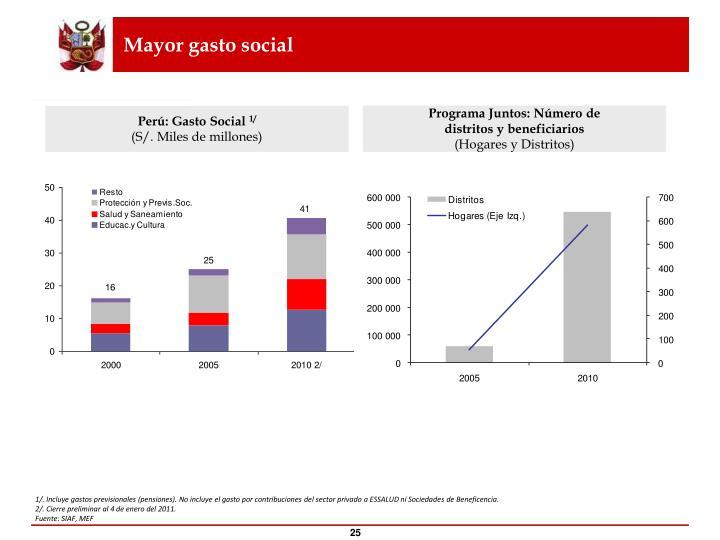 Mayor gasto social