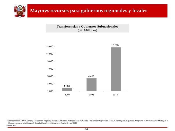 Mayores recursos para gobiernos regionales y locales