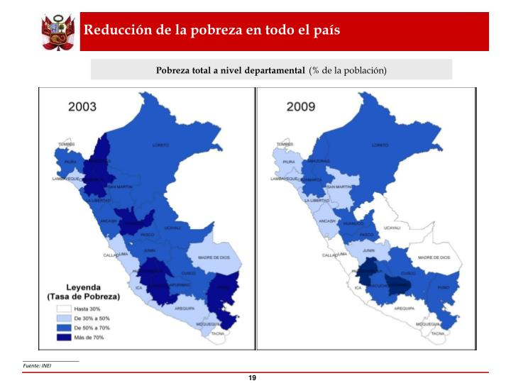 Reducción de la pobreza en todo el país