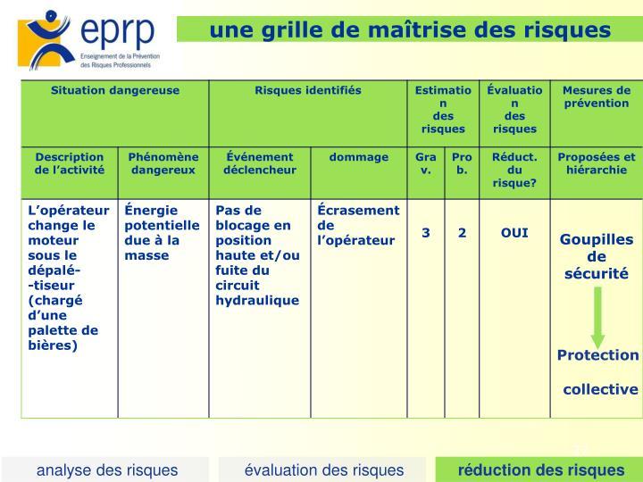 Ppt l valuation priori des risques powerpoint - Grille d evaluation des risques psychosociaux ...