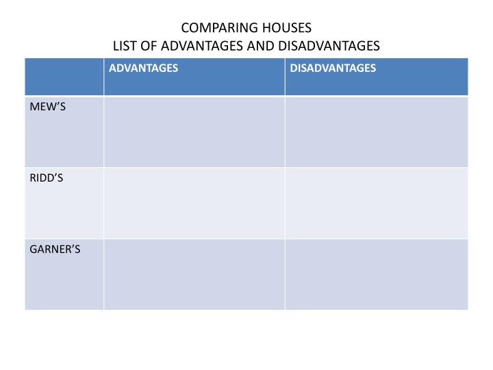 COMPARING HOUSES