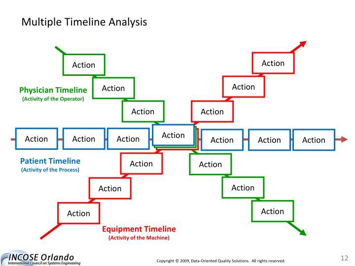 Multiple Timeline Analysis
