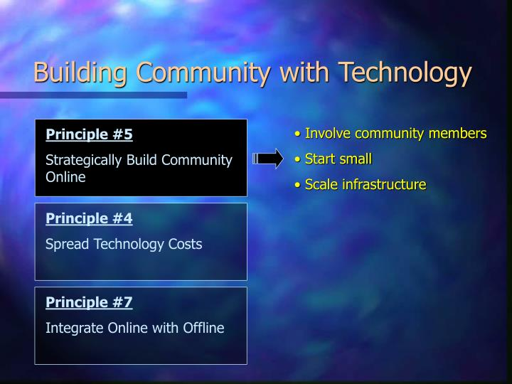 Building community with technology1