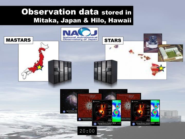 Observation data
