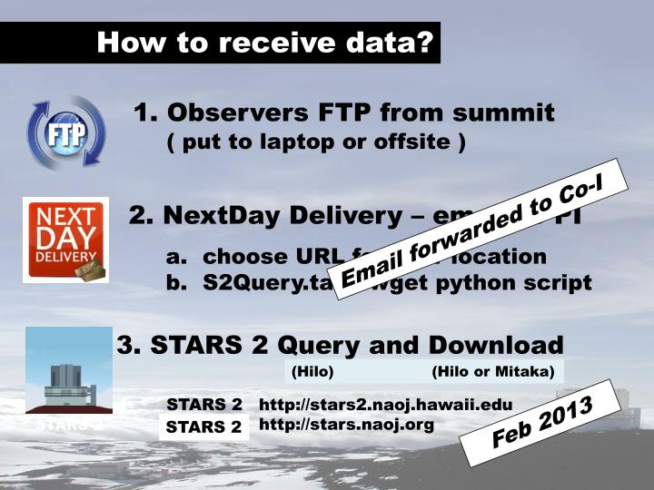 How to receive data?
