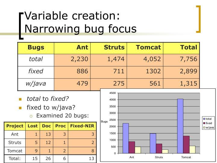 Variable creation: