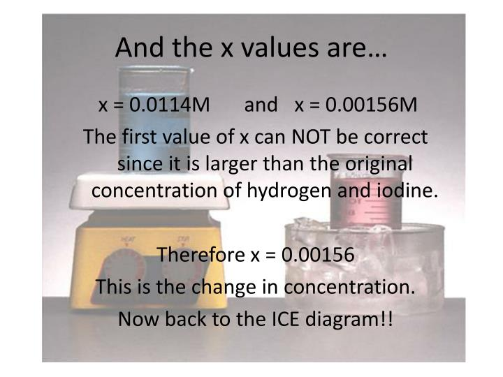 And the x values are…