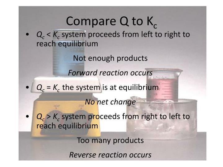 Compare Q to