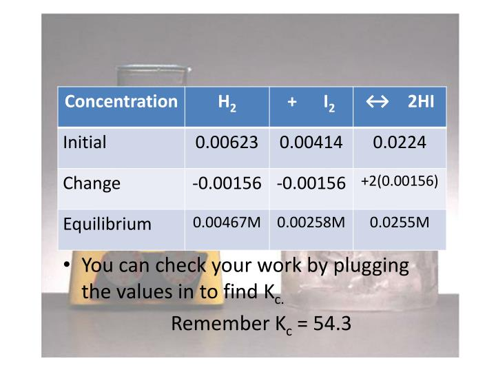 You can check your work by plugging the values in to find K