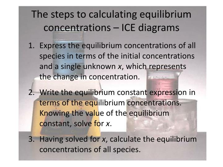 The steps to calculating equilibrium concentrations – ICE diagrams