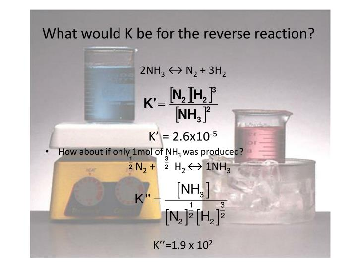 What would K be for the reverse reaction?