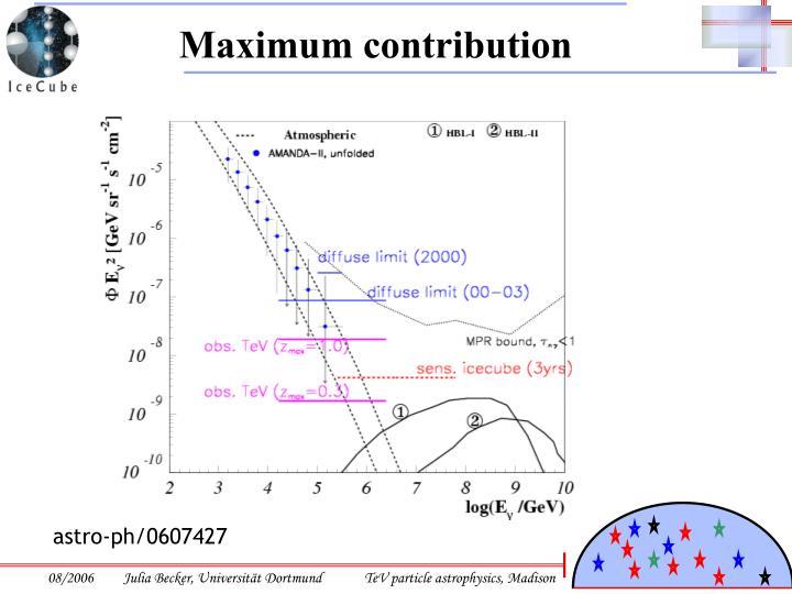 Maximum contribution