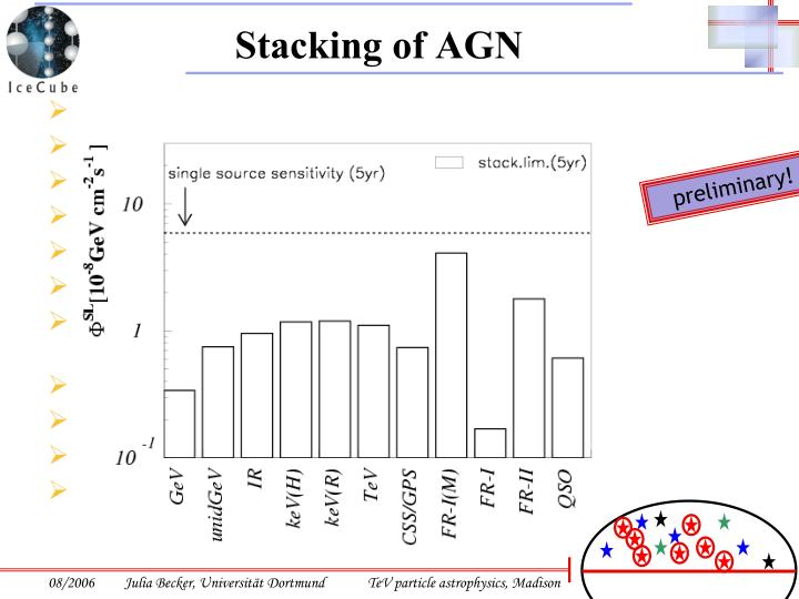 Stacking of AGN