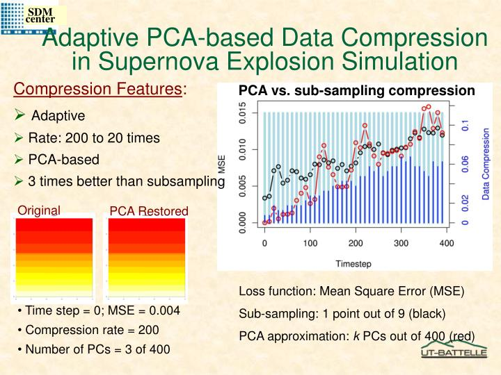 PCA vs. sub-sampling compression