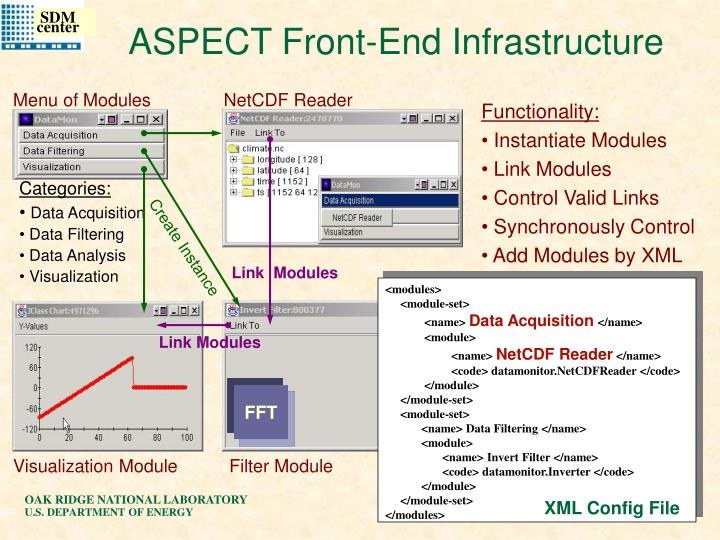 NetCDF Reader