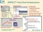 aspect front end infrastructure