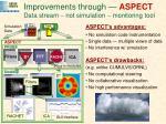 improvements through aspect data stream not simulation monitoring tool