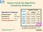 need to break the algorithmic complexity bottleneck