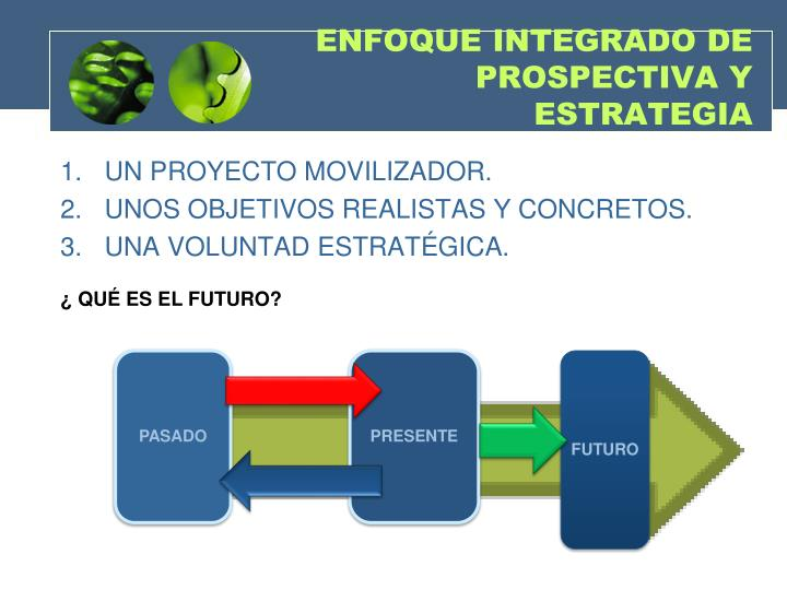 ENFOQUE INTEGRADO DE PROSPECTIVA Y ESTRATEGIA