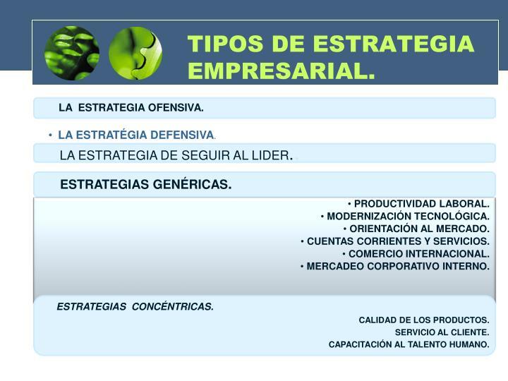 TIPOS DE ESTRATEGIA EMPRESARIAL.