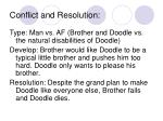 conflict and resolution1