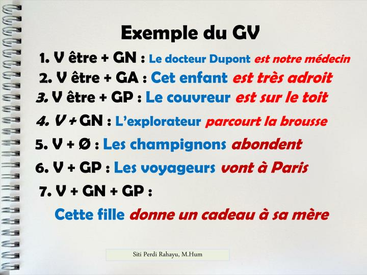 Exemple du GV