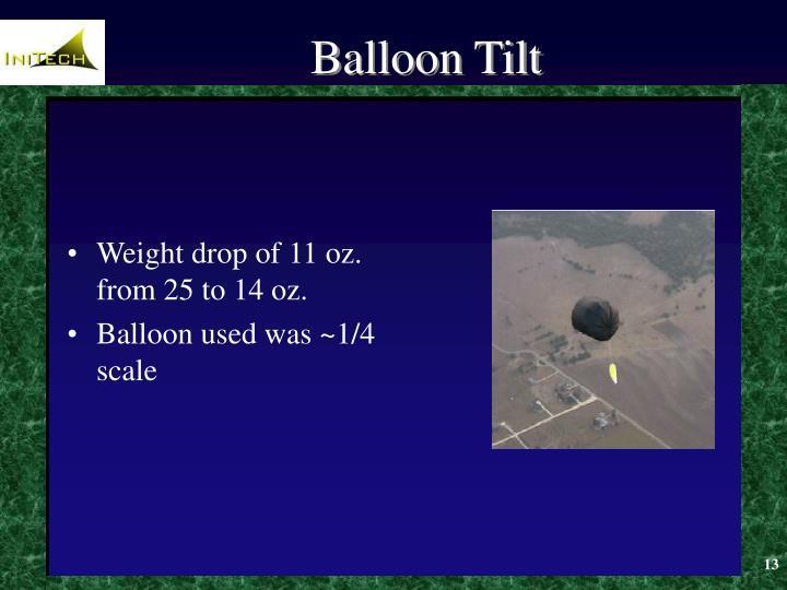 Balloon Tilt