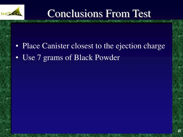 Conclusions From Test