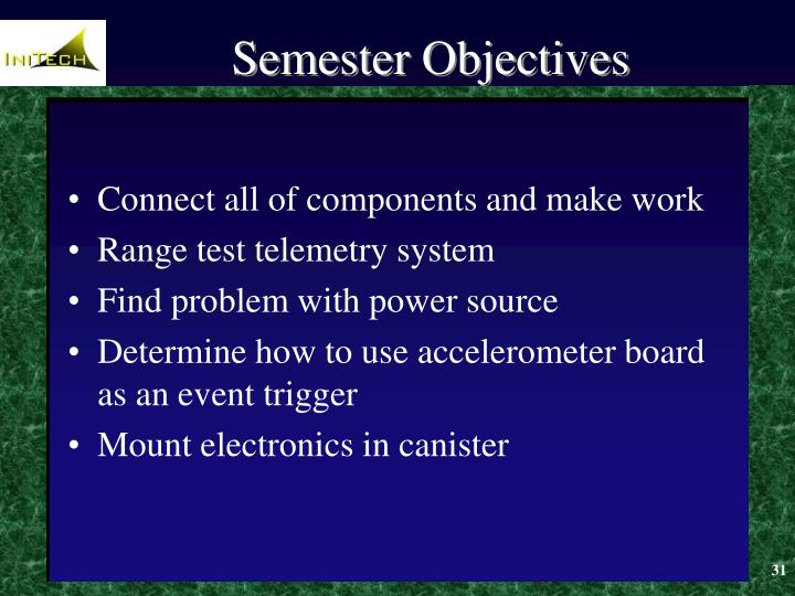 Semester Objectives