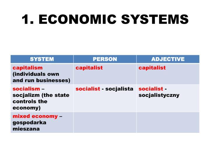 1. ECONOMIC SYSTEMS