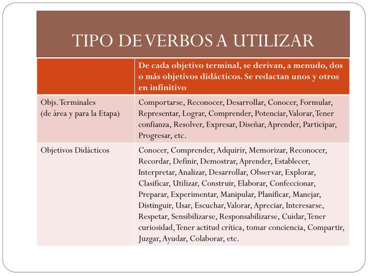 TIPO DE VERBOS A UTILIZAR