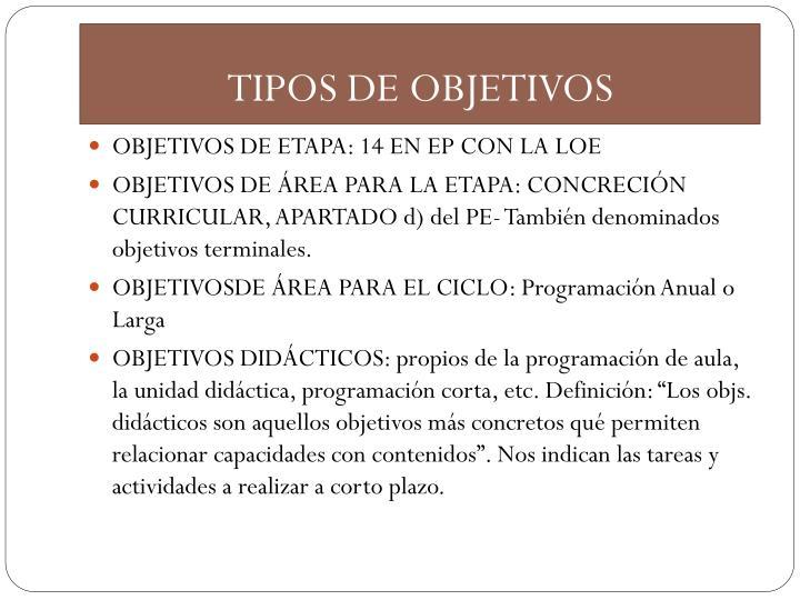 TIPOS DE OBJETIVOS
