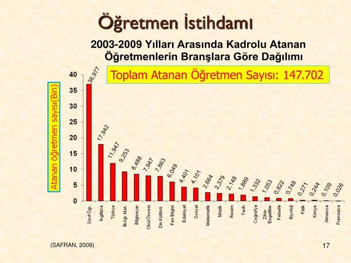 2003-2009 Yılları Arasında Kadrolu Atanan Öğretmenlerin Branşlara Göre Dağılımı
